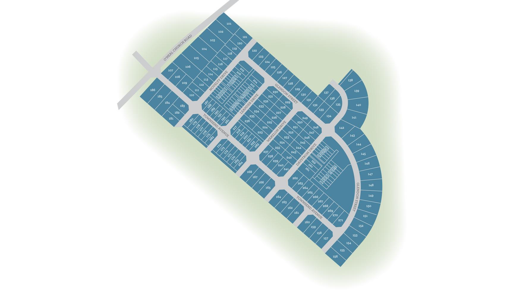 O'Neal Village Site Plan