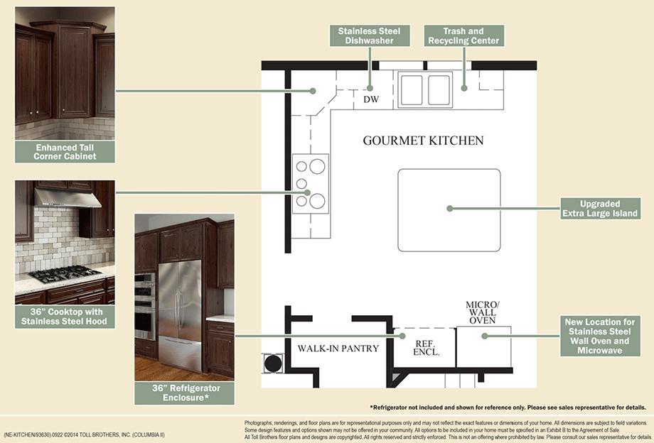 The Columbia II Home Design