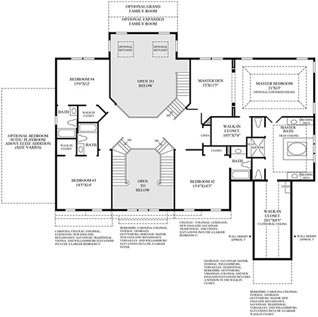 Apartment Business Plans