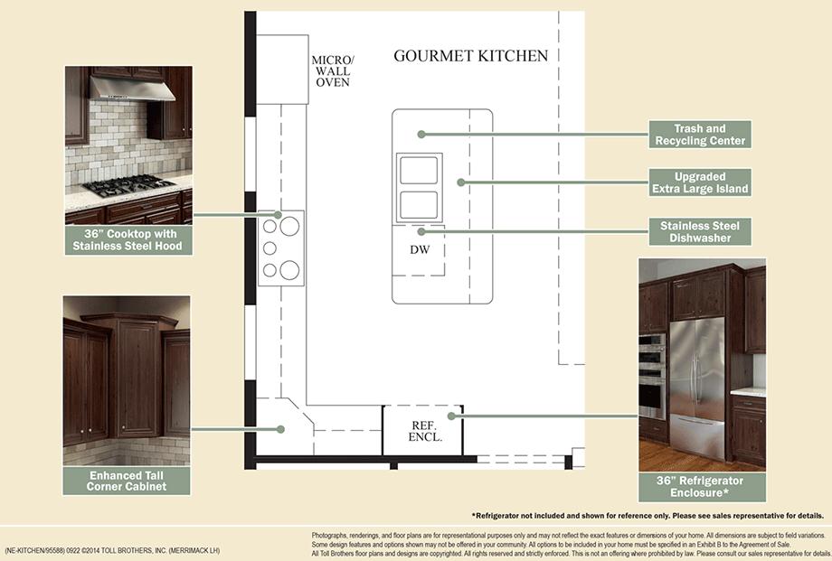 Outstanding kitchen features floor plan for Kitchen design 08831