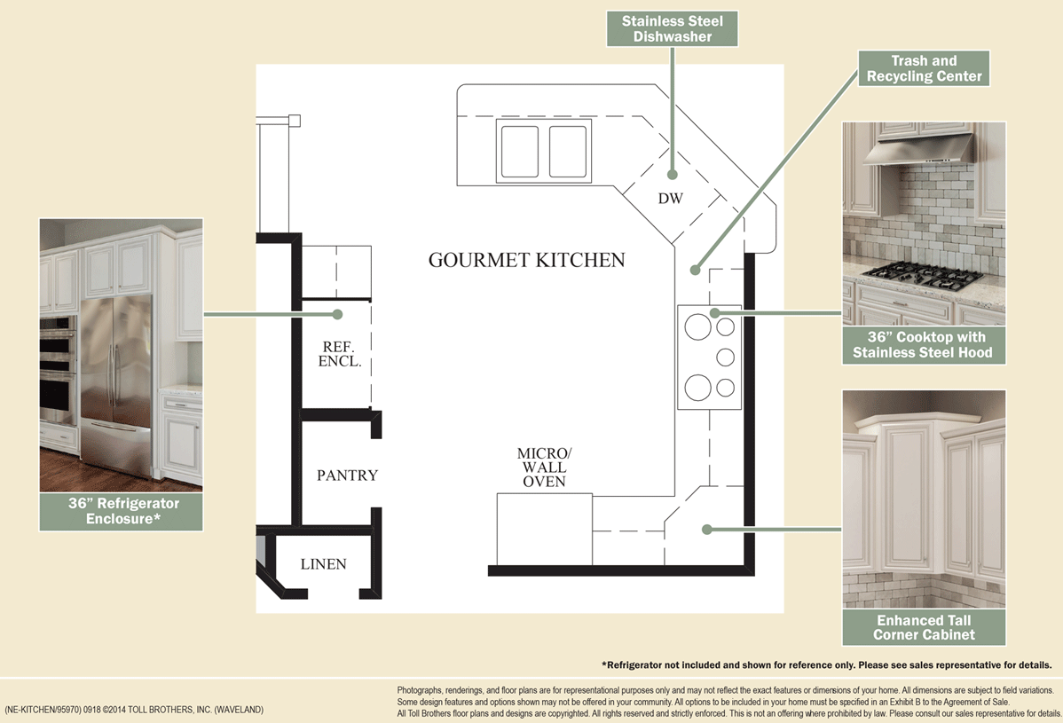 Design your own waveland for Design your own kitchen floor plan