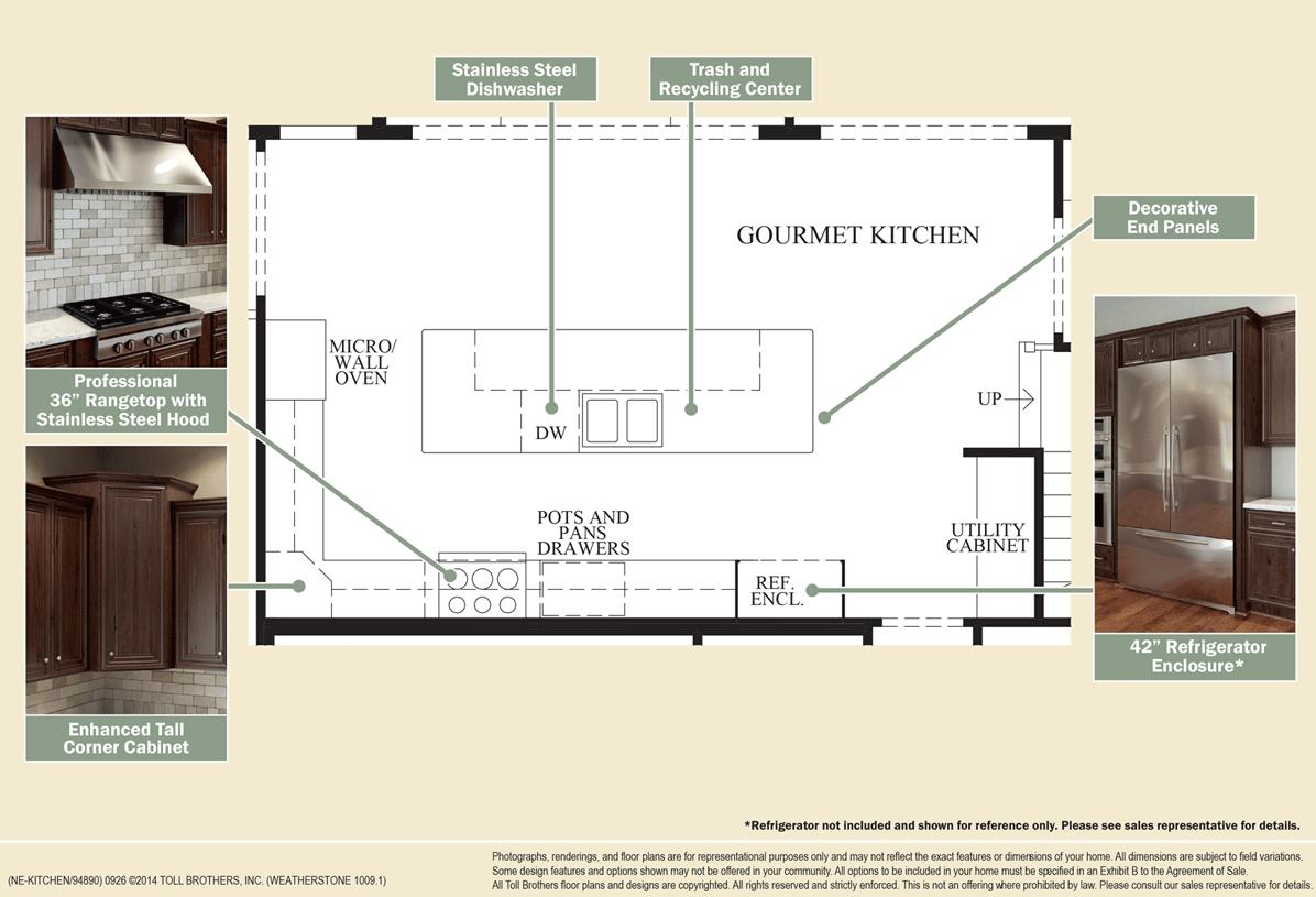Dutchess farm estates the henley home design for Design your own farm layout