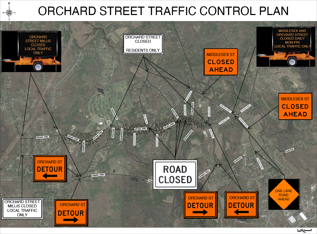 Orchard traffic control plan